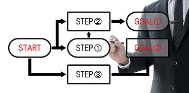 社内報の担当者になったらまず知っておきたい社内報の制作プロセス